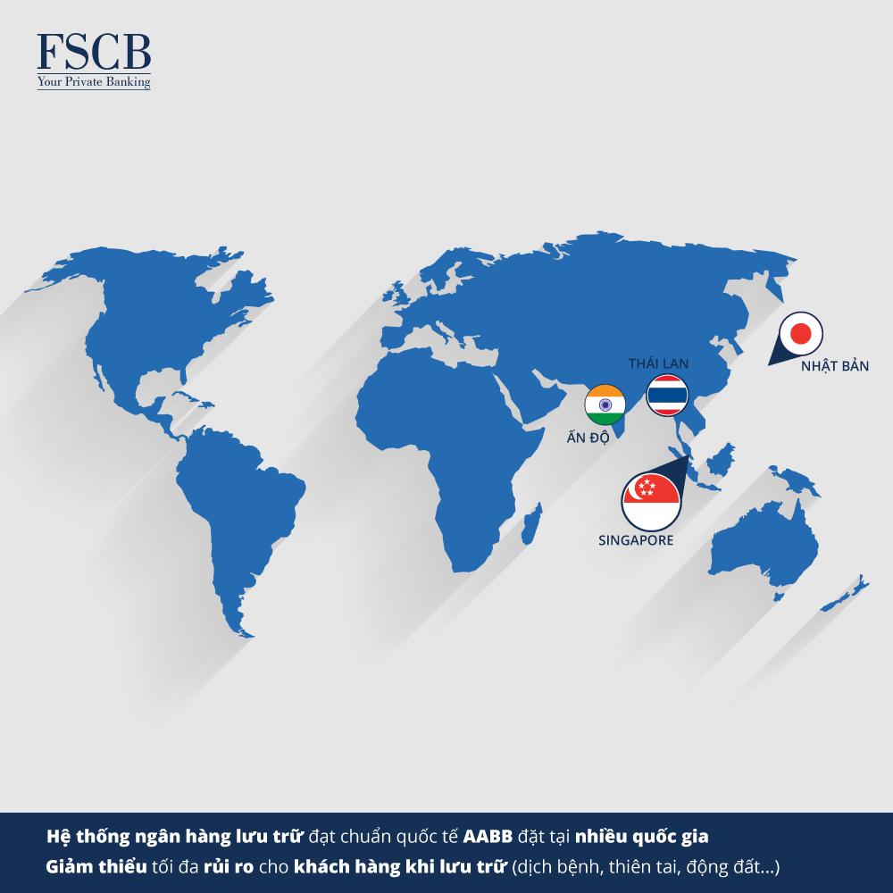 hệ thống lưu trữ tế bào gốc FSCB